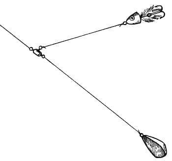 Способы рыбной ловли в летний период- часть 2